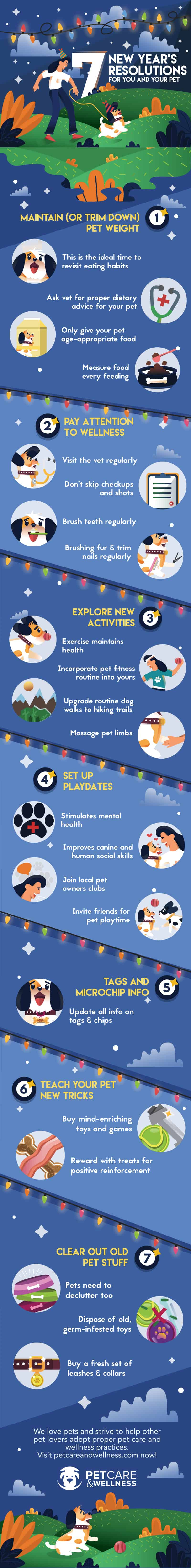 7 New Year?s Resolution for You and Your Pet | Pet Care and Wellness