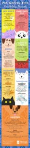 20171229-Pet-Care-And-Wellness-Pet-Safety-Tips-For-Holiday-Hazards